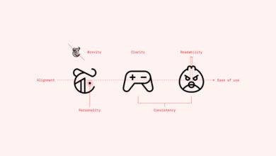 Photo of 7 Principles of Icon Design